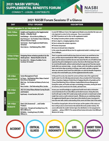 image of printed sheet with session previews